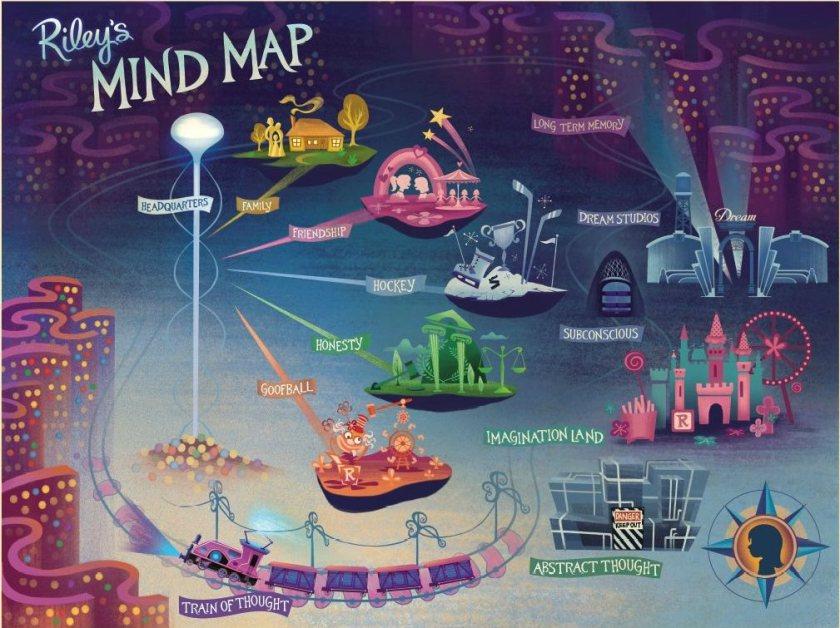 Mapa de la mente de Riley
